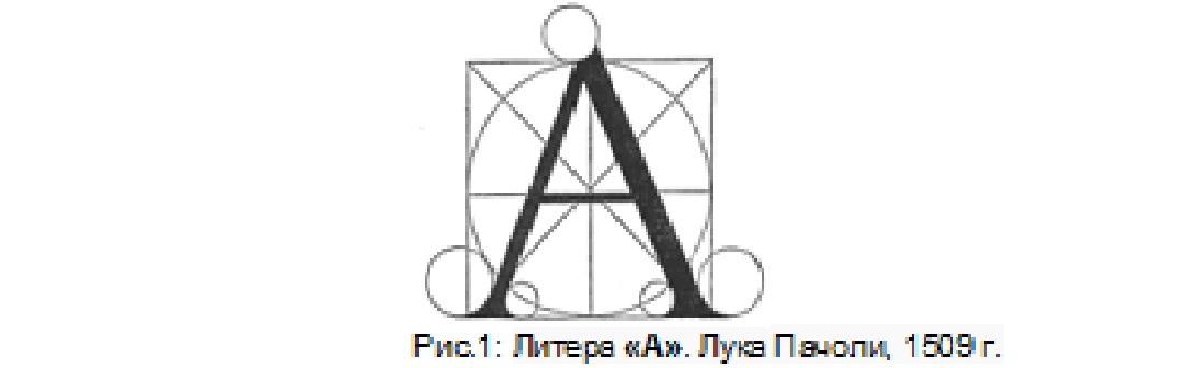 История развития шрифтов