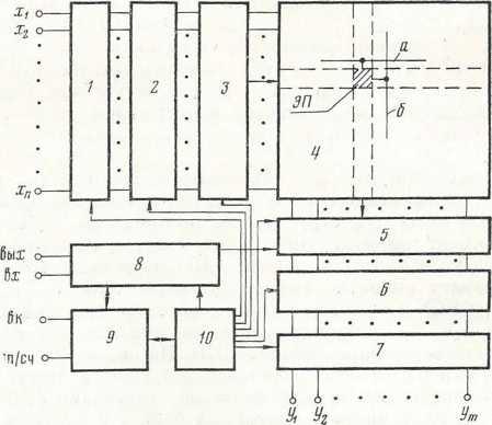 Типовая структурная блок-схема